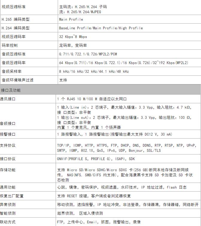 DS-2CD3646FWD