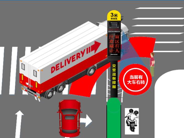 大车右转盲区检测预警系统应用