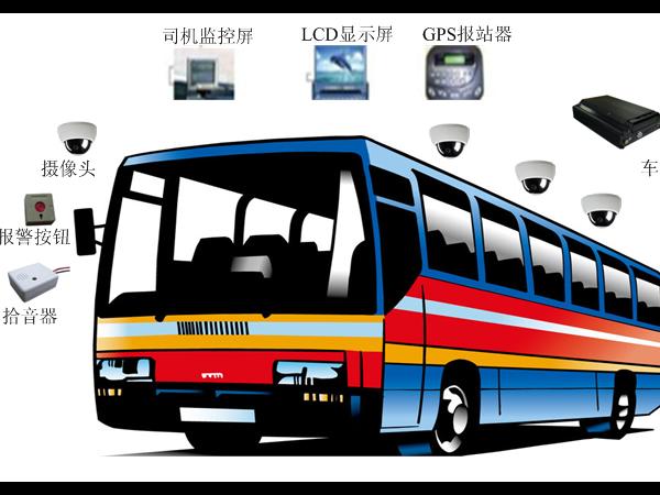 公交运营调度可视化系统解决方案
