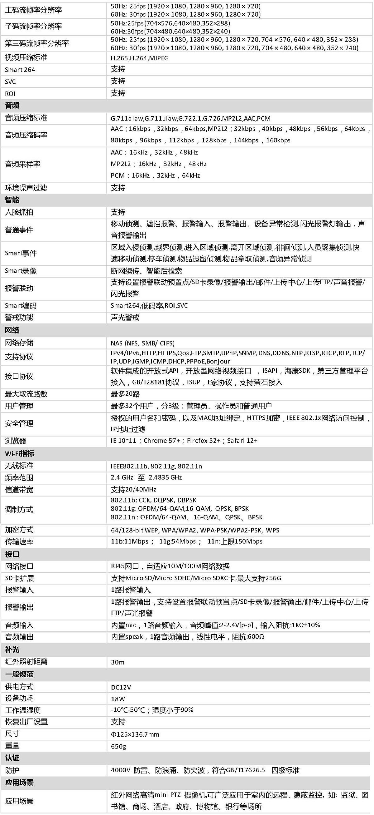 DOC000061805-iDS-2DC2204IW-D3_W(S5).doc_页面_4