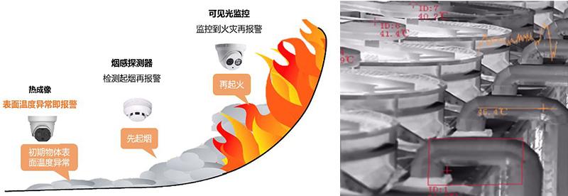 红外测温摄像机应用