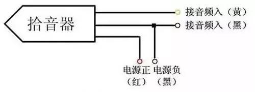 拾音器供电方式