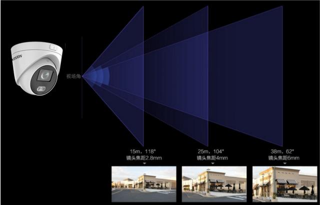 监控摄像头焦距
