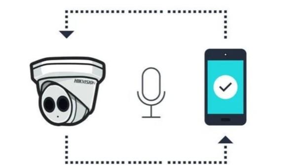 监控和手机之间如何实现语音对讲
