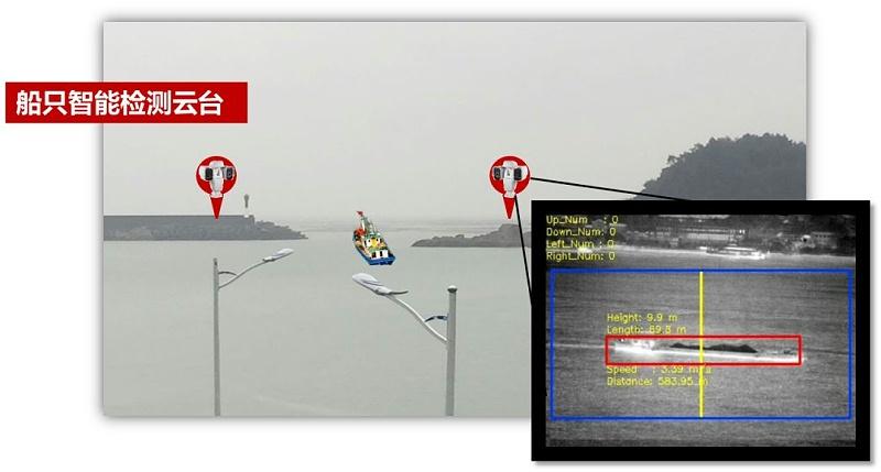 渔港智慧管理应用
