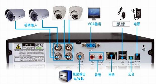 仓库视频监控系统拓图