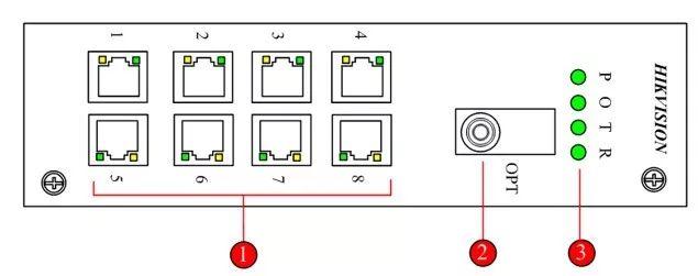 光纤收发器指示灯