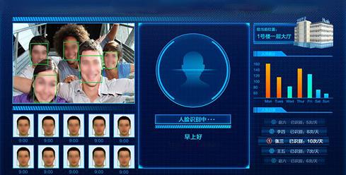 教室人脸识别系统