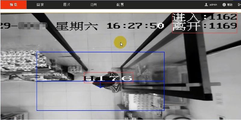 客流统计摄像机
