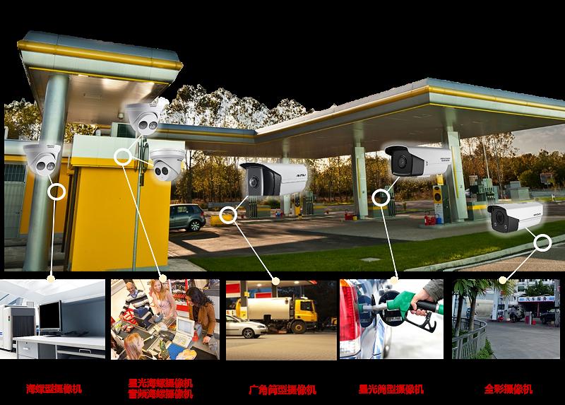 加油站视频监控系统