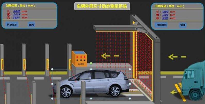 车辆轮廓检测系统原理