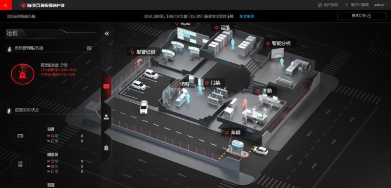 海康互联综合平台