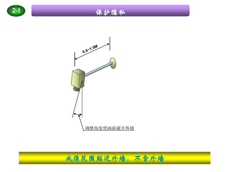 高空抛物解决方案布置图
