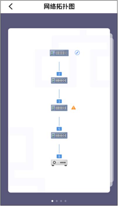 无线网桥远程控制方法