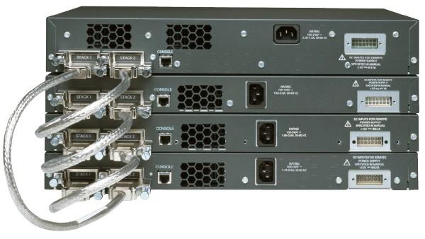 交换机堆叠组网