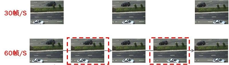 网络摄像机调试配置方法