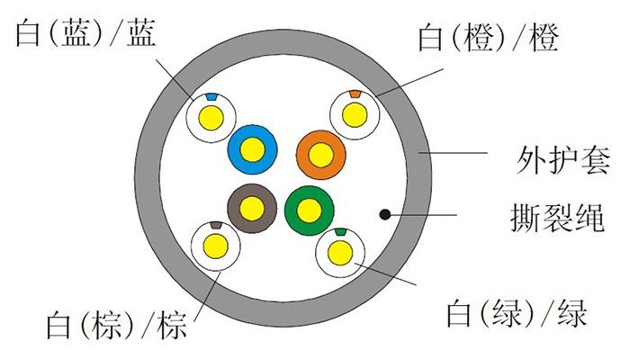 DS-1LN5E-E--监控专用网线