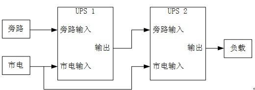 ups系统原理图