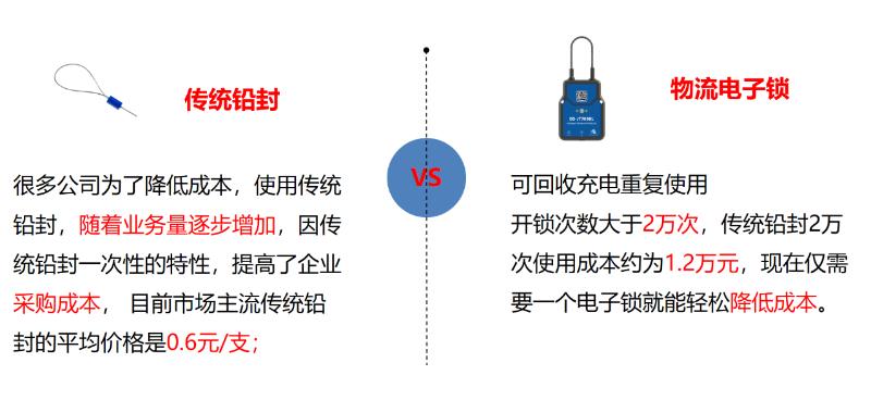 传统铅封与物流电子锁的区别