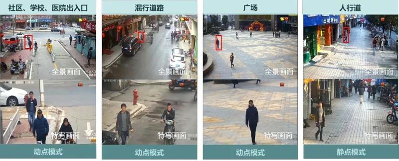 海康威视智能全局摄像机适用场景