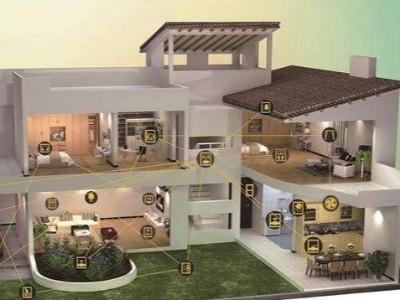小区防火系统