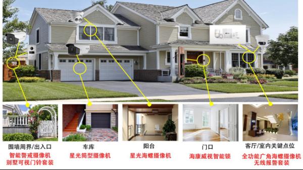 别墅智能监控系统解决方案