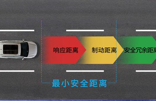 安全驾驶辅助系统