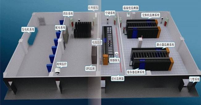 成都监控系统安装在机房实现功能