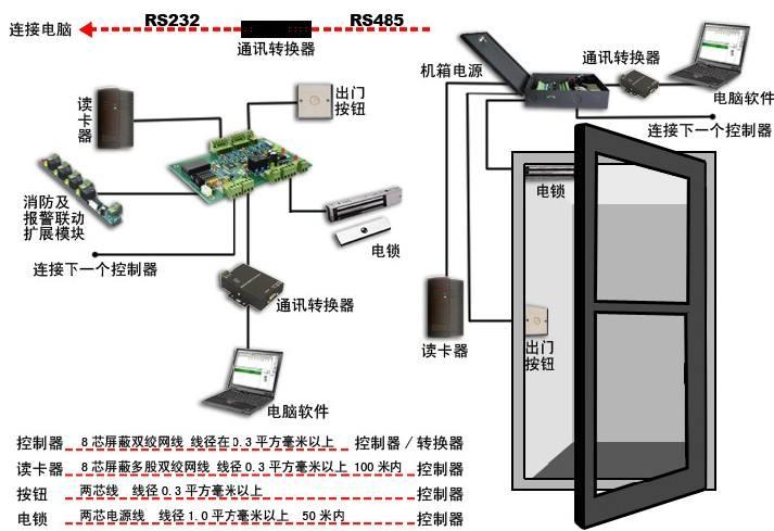 门禁系统接线