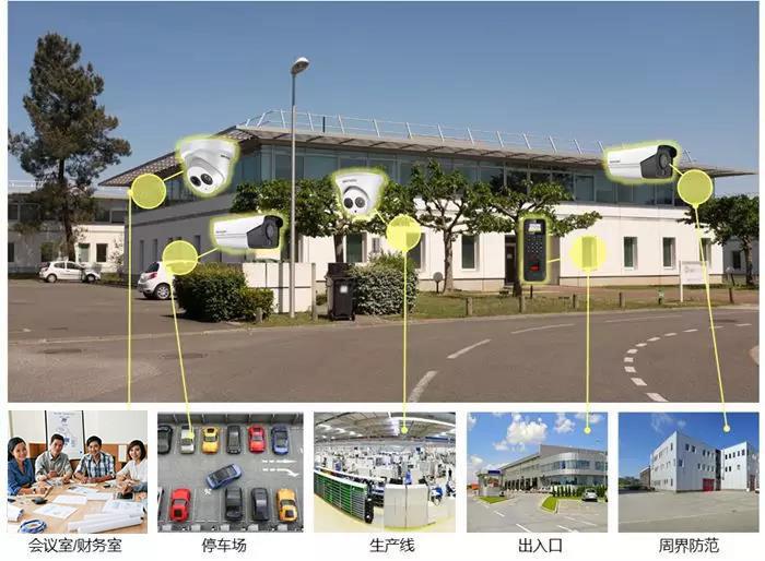 工厂智能监控解决方案