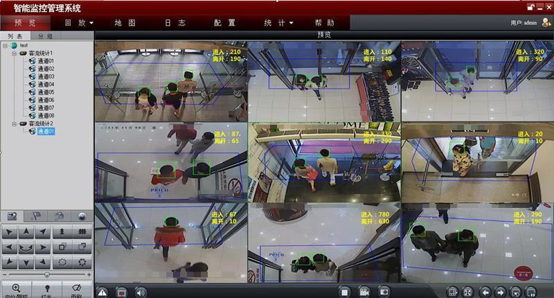 客流量统计摄像机应用