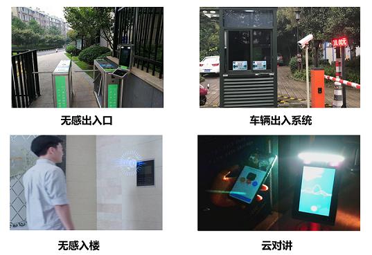 安置小区监控安装应用