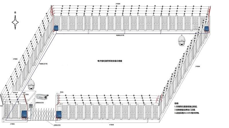 电子围栏设计安装