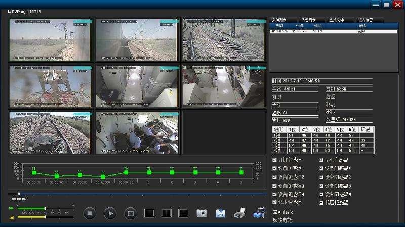 铁路高清视频监控解决方案应用
