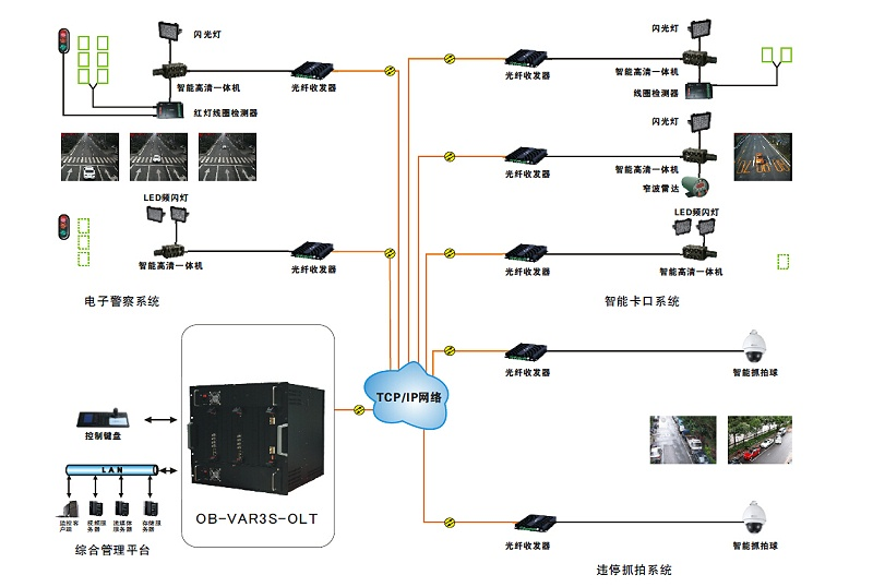 智能公交系统