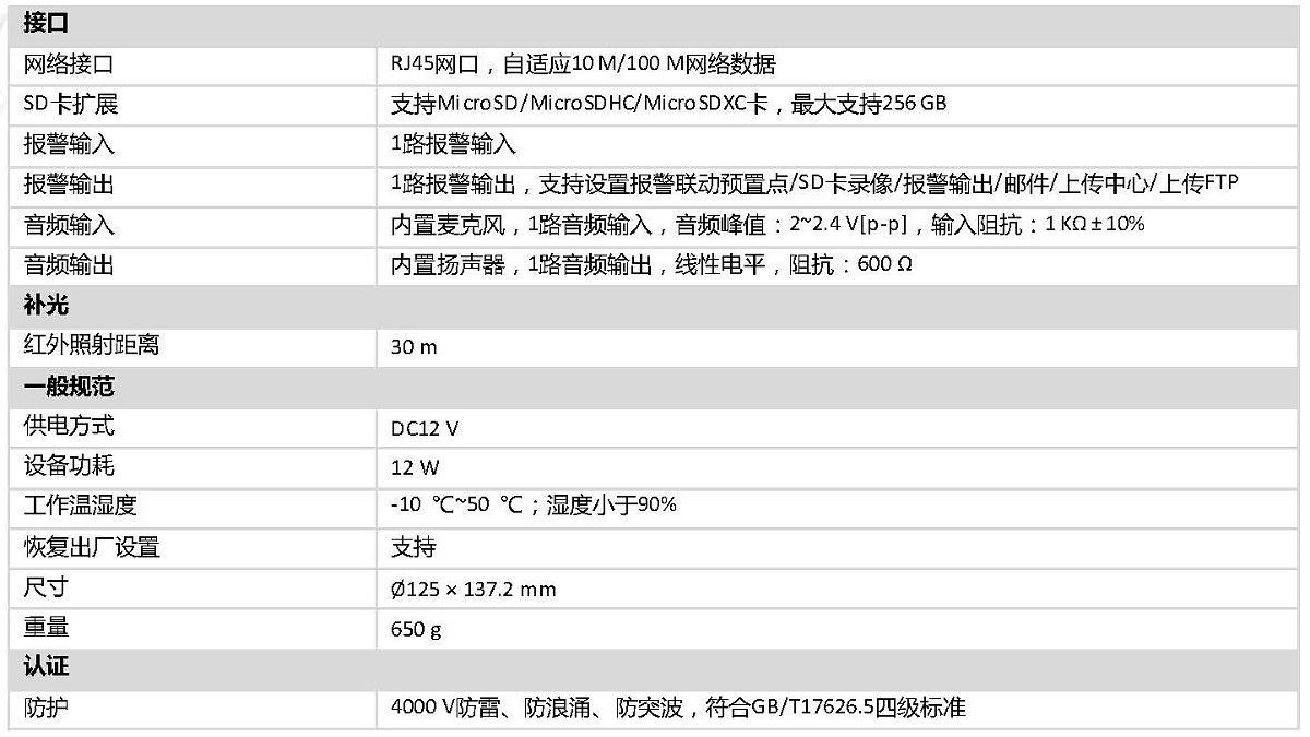 DS-2DE2402IW-D3