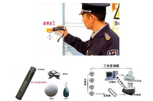 巡更系统应用