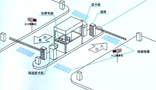 停车场监控视频系统拓展图