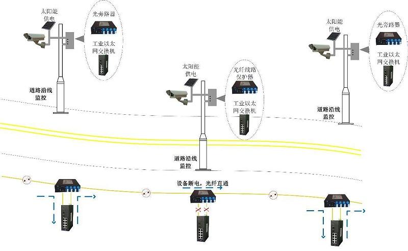 四川远程监控太阳能供电系统拓扑