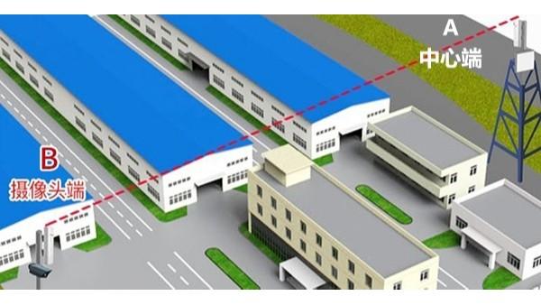 远程监控无线网桥应用