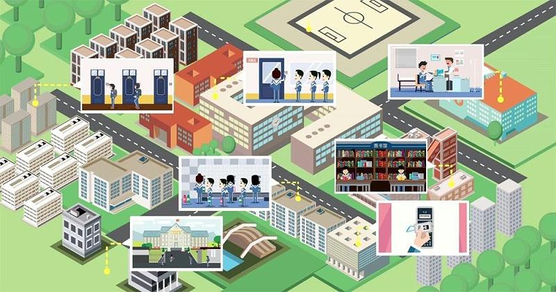 校园智能安防系统