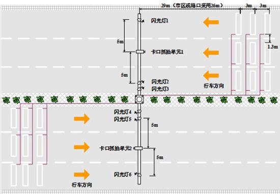 双向6车道--现场布局俯视图(T型)