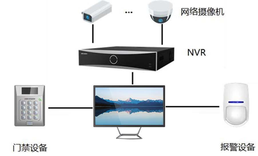 iVMS-4200H-M